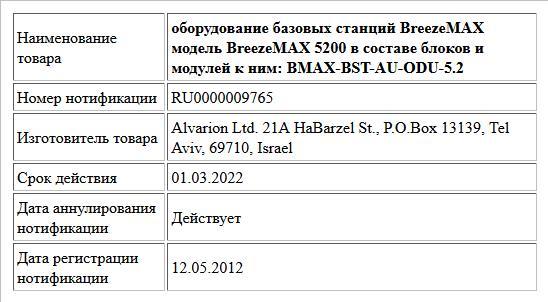 оборудование базовых станций BreezeMAX модель BreezeMAX 5200 в составе блоков и модулей к ним: BMAX-BST-AU-ODU-5.2