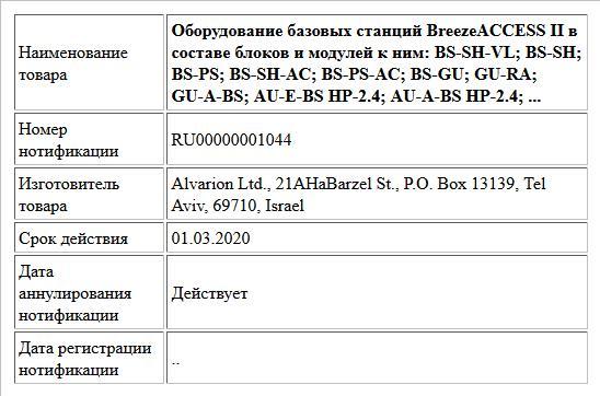 Оборудование базовых станций BreezeACCESS II в составе блоков и модулей к ним:  BS-SH-VL;  BS-SH;  BS-PS;  BS-SH-AC;  BS-PS-AC;  BS-GU;  GU-RA;  GU-A-BS;  AU-E-BS HP-2.4;  AU-A-BS HP-2.4;  ...