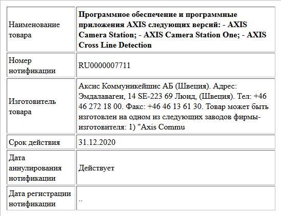 Программное обеспечение и программные приложения AXIS следующих версий: - AXIS Camera Station; - AXIS Camera Station One; - AXIS Cross Line Detection