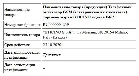 Наименование товара (продукции) Телефонный активатор GSM (электронный выключатель) торговой марки BTICINO модели F462