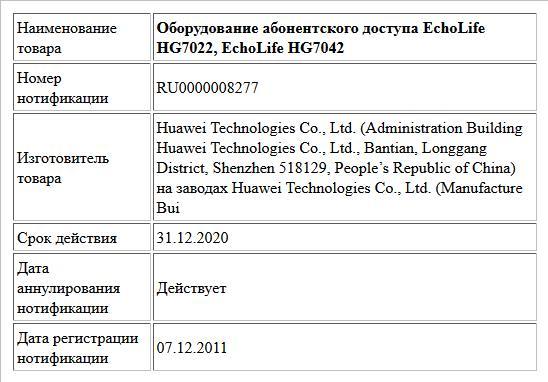 Оборудование абонентского доступа EchoLife HG7022, EchoLife HG7042
