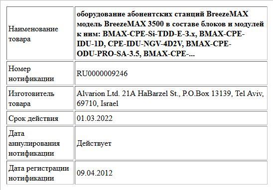 оборудование абонентских станций BreezeMAX модель BreezeMAX 3500 в составе блоков и модулей к ним: BMAX-CPE-Si-TDD-Е-З.х,  BMAX-CPE-IDU-1D,  CPE-IDU-NGV-4D2V,  BMAX-CPE-ODU-PRO-SA-3.5,  BMAX-CPE-...