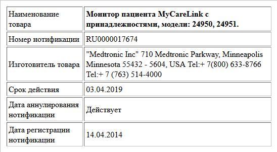 Монитор пациента MyCareLink с принадлежностями, модели: 24950, 24951.