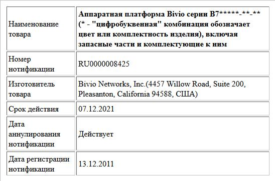 Аппаратная платформа Bivio серии B7*****-**-** (* -