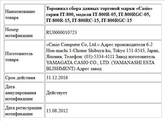 Терминал сбора данных торговой марки «Casio» серии IT-800, модели IT-800R-05, IT-800RGC-05, IT-800R-15, IT-800RC-15, IT-800RGC-15