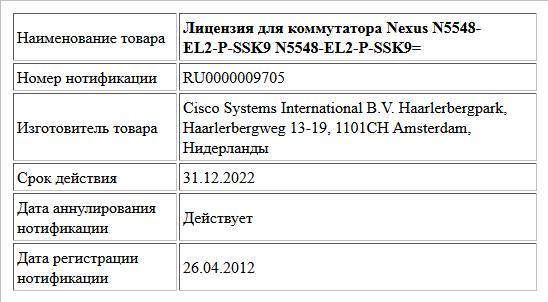 Лицензия для коммутатора Nexus N5548-EL2-P-SSK9 N5548-EL2-P-SSK9=