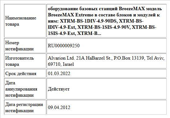 оборудование базовых станций BreezeMAX модель BreezeMAX Extreme в составе блоков и модулей к ним: XTRM-BS-1DIV-4.9-90DS,  XTRM-BS-lDIV-4.9-Ext,  XTRM-BS-1SIS-4.9-90V, XTRM-BS-1SIS-4.9-Ext, XTRM-B...