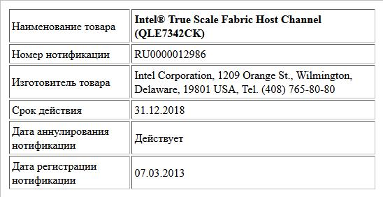 Intel® True Scale Fabric Host Channel (QLE7342CK)
