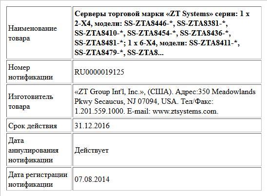 Серверы торговой марки «ZT Systems» серии: 1 х 2-Х4, модели: SS-ZTA8446-*, SS-ZTA8381-*, SS-ZTA8410-*, SS-ZTA8454-*, SS-ZTA8436-*, SS-ZTA8481-*; 1 х 6-Х4, модели: SS-ZTA8411-*, SS-ZTA8479-*, SS-ZTA8...