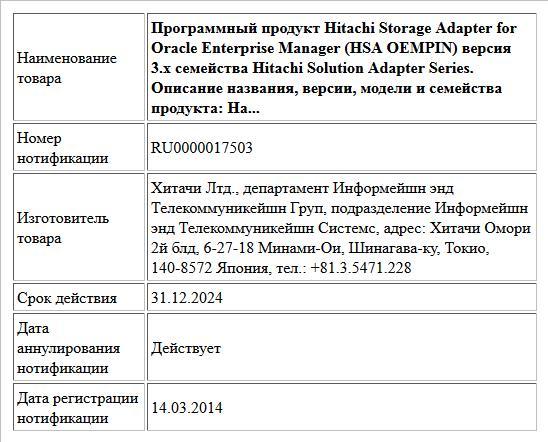 Программный продукт Hitachi Storage Adapter for Oracle Enterprise Manager (HSA OEMPIN) версия 3.x семейства Hitachi Solution Adapter Series. Описание названия, версии, модели и семейства продукта: На...