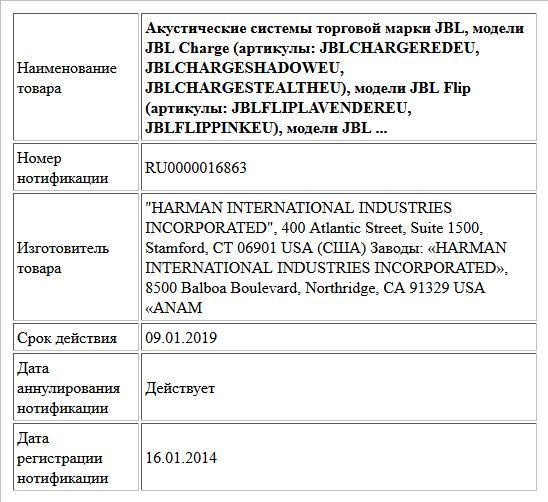 Акустические системы торговой марки  JBL, модели JBL Charge (артикулы: JBLCHARGEREDEU, JBLCHARGESHADOWEU, JBLCHARGESTEALTHEU), модели JBL Flip (артикулы: JBLFLIPLAVENDEREU, JBLFLIPPINKEU), модели JBL ...