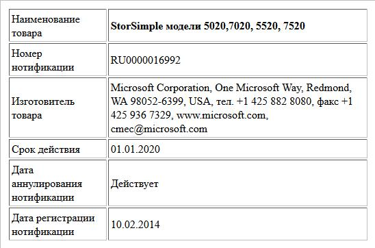 StorSimple модели 5020,7020, 5520, 7520
