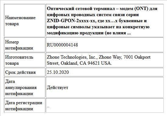 Оптический сетевой терминал – модем (ONT) для  цифровых проводных систем связи серии ZNID-GPON-2xxxx-xx,  где xx…x буквенные и цифровые символы указывает на конкретную модификацию продукции (не влияя ...