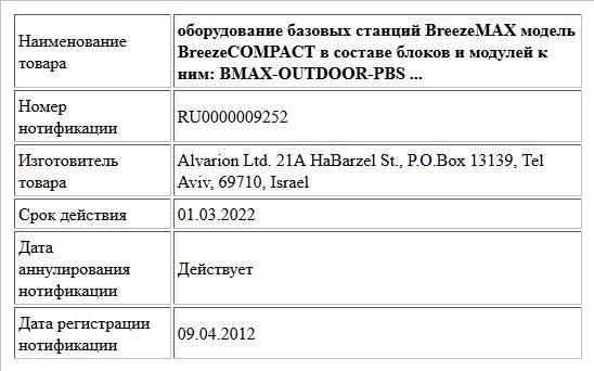 оборудование базовых станций BreezeMAX модель BreezeCOMPACT в составе блоков и модулей к ним: BMAX-OUTDOOR-PBS                                                                                         ...