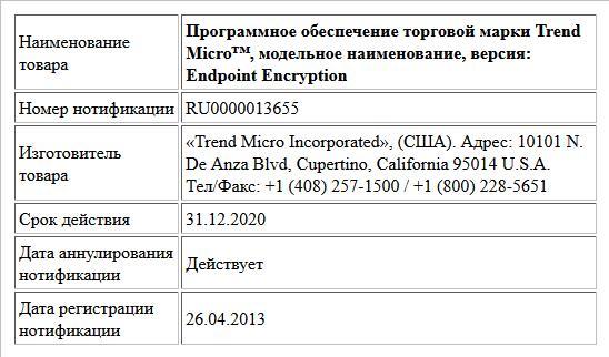Программное обеспечение торговой марки Trend Micro™, модельное наименование, версия: Endpoint Encryption