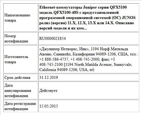 Ethernet-коммутаторы Juniper серии QFX5100 модель QFX5100-48S с предустановленной программной операционной системой (ОС) JUNOS релиз (версия) 11.X, 12.X, 13.Х или 14.Х. Описание версий модели и их ком...