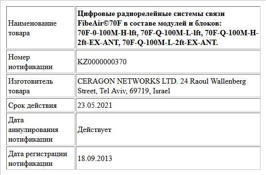 Цифровые радиорелейные системы связи FibeAir©70F в составе модулей и блоков: 70F-0-100M-H-lft, 70F-Q-100M-L-lft, 70F-Q-100M-H-2ft-EX-ANT, 70F-Q-100M-L-2ft-EX-ANT.