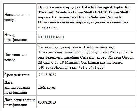 Программный продукт Hitachi Storage Adapter for Microsoft Windows PowerShell (HSA M PowerShell) версия 4.х семейства Hitachi Solution Products. Описание названия, версий, моделей и семейства продукта:...