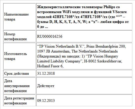 "Жидкокристаллические телевизоры Philips со встроенными WiFi модулями и функцией VSecure моделей 42HFL7108*/xx    47HFL7108*/xx     (где ""*"" – буквы D, H, K, S, T, А, N, W; а ""x""– любая цифра от 0 до ..."