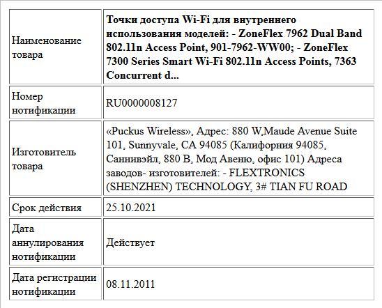 Точки доступа Wi-Fi для внутреннего использования моделей:  - ZoneFlex 7962 Dual Band 802.11n Access Point, 901-7962-WW00; - ZoneFlex 7300 Series Smart Wi-Fi 802.11n Access Points, 7363 Concurrent d...