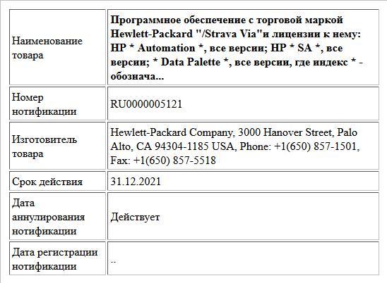 Программное обеспечение с торговой маркой Hewlett-Packard