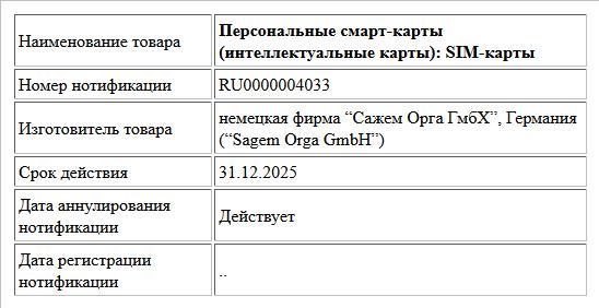 Персональные смарт-карты (интеллектуальные карты): SIM-карты