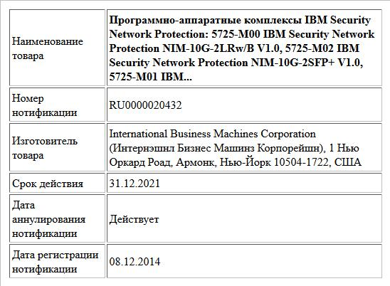 Программно-аппаратные комплексы IBM Security Network Protection: 5725-M00 IBM Security Network Protection NIM-10G-2LRw/B V1.0, 5725-M02 IBM Security Network Protection NIM-10G-2SFP+ V1.0, 5725-M01 IBM...