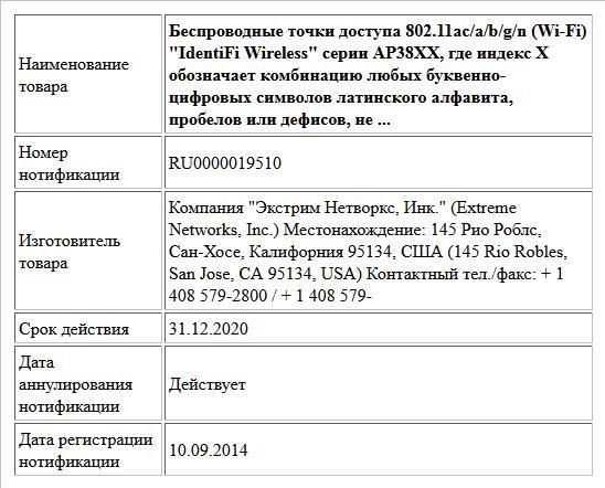 Беспроводные точки доступа 802.11aс/a/b/g/n (Wi-Fi)
