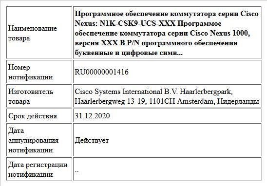 Программное обеспечение коммутатора серии Cisco Nexus: N1K-CSK9-UCS-XXX Программое обеспечение коммутатора серии Cisco Nexus 1000, версия XXX В P/N программного обеспечения буквенные и цифровые симв...