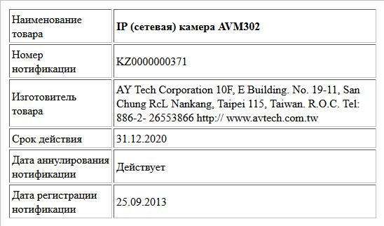 IP (сетевая) камера AVM302