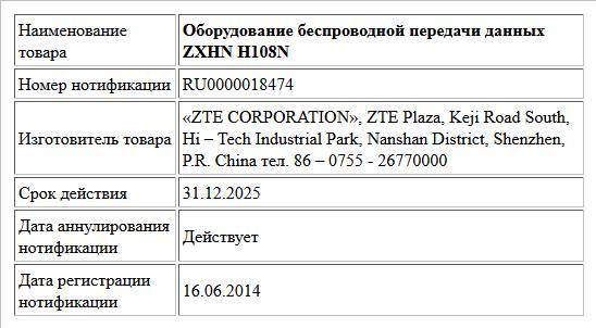 Оборудование беспроводной передачи данных ZXHN H108N