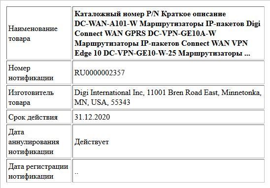 Каталожный номер P/N Краткое описание DC-WAN-A101-W Маршрутизаторы IP-пакетов Digi Connect WAN GPRS DC-VPN-GE10A-W Маршрутизаторы IP-пакетов Connect WAN VPN Edge 10 DC-VPN-GE10-W-25 Маршрутизаторы ...
