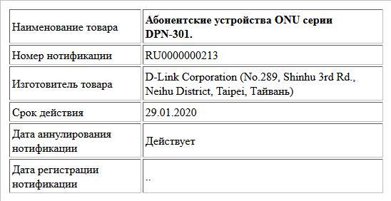 Абонентские устройства ONU серии DPN-301.