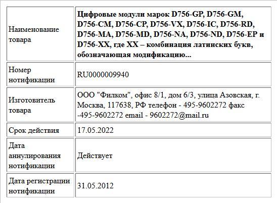 Цифровые модули марок D756-GP, D756-GM, D756-CM, D756-CP, D756-VX, D756-IC, D756-RD, D756-MA, D756-MD, D756-NA, D756-ND, D756-EP и D756-XX, где XX – комбинация латинских букв, обозначающая модификацию...