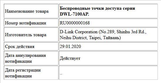 Беспроводные точки доступа серии DWL-7100AP