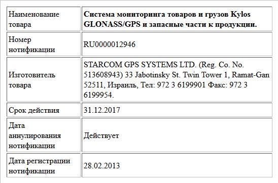 Система мониторинга товаров и грузов Kylos GLONASS/GPS и запасные части к продукции.