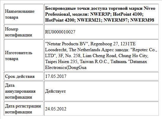 Беспроводные точки доступа торговой марки Niveo Professional, модели: NWER3P; HotPoint 4100; HotPoint 4200; NWERM21; NWERM97; NWERM98