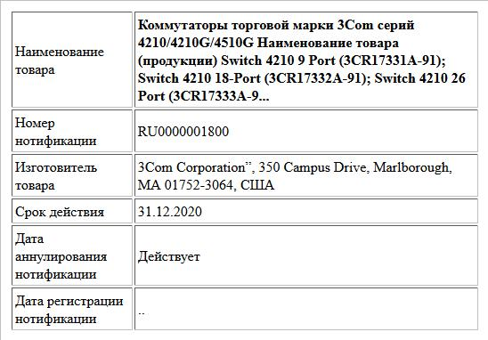 Коммутаторы торговой марки 3Com серий 4210/4210G/4510G  Наименование товара (продукции) Switch 4210 9 Port (3CR17331A-91);   Switch 4210 18-Port (3CR17332A-91);   Switch 4210 26 Port (3CR17333A-9...