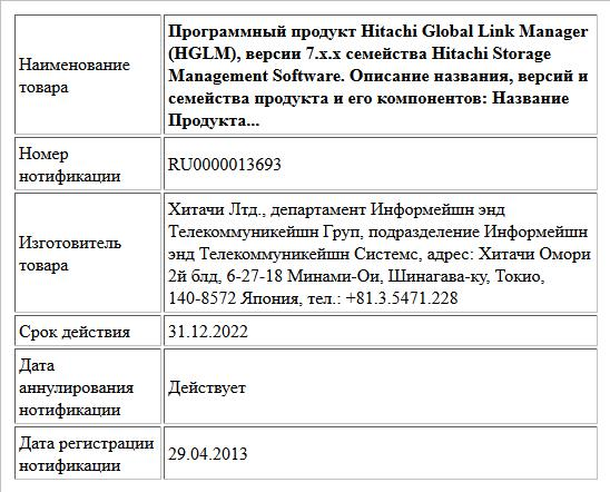 Программный продукт Hitachi Global Link Manager (HGLM), версии 7.x.x семейства Hitachi Storage Management Software. Описание названия, версий и семейства продукта и его компонентов: Название Продукта...
