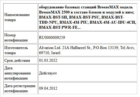 оборудование базовых станций BreezeMAX модель BreezeMAX 2500 в составе блоков и модулей к ним; BMAX-BST-SH,  BMAX-BST-PSU,  BMAX-BST-TDD-NPU,  BMAX-4M-PIU,  BMAX-4M-AU-IDU-4CH,  BMAX-BST-PWR-FE...