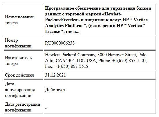 Программное обеспечение для управления базами данных с торговой маркой «Hewlett-Packard/Vertica» и лицензии к нему: HP * Vertica Analytics Platform *, (все версии);  HP * Vertica * License *, где и...