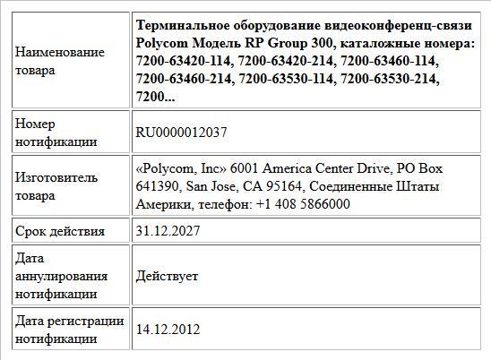Терминальное оборудование видеоконференц-связи Polycom Модель RP Group 300, каталожные номера:  7200-63420-114, 7200-63420-214, 7200-63460-114, 7200-63460-214, 7200-63530-114,  7200-63530-214, 7200...