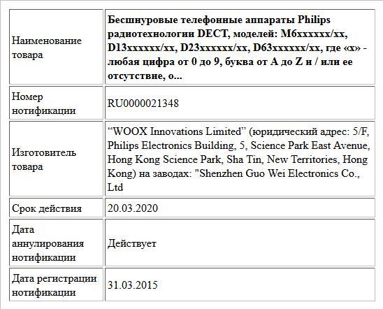 Бесшнуровые телефонные аппараты Philips радиотехнологии DECT, моделей: M6хххххх/хх, D13хxxxхх/xx, D23хxxxхх/xx, D63хxxxхх/xx, где «x» - любая цифра от 0 до 9, буква от A до Z и / или ее отсутствие, о...