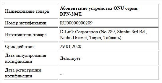 Абонентские устройства ONU серии DPN-304T.
