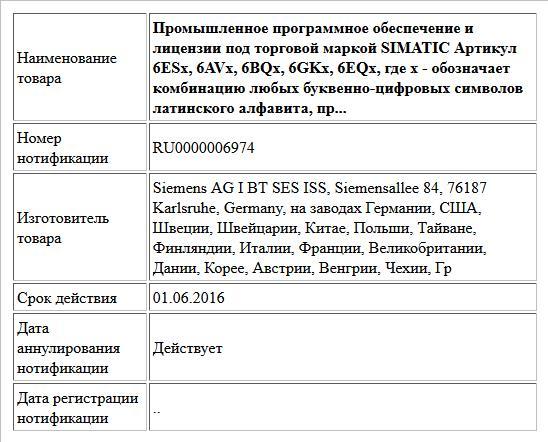 Промышленное программное обеспечение и лицензии под торговой маркой SIMATIC Артикул 6ESx, 6AVx, 6BQx, 6GKx, 6EQx, где x - обозначает комбинацию любых буквенно-цифровых символов латинского алфавита, пр...