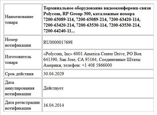 Терминальное оборудование видеоконференц-связи Polycom, RP Group 300, каталожные номера 7200-65089-114, 7200-65089-214, 7200-63420-114, 7200-63420-214, 7200-63530-114, 7200-63530-214, 7200-64240-11...
