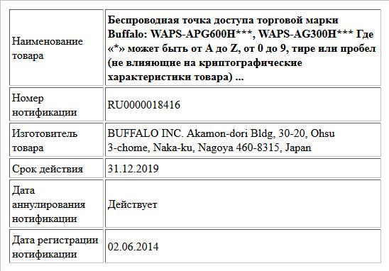 Беспроводная точка доступа торговой марки Buffalo: WAPS-APG600H***, WAPS-AG300H*** Где «*» может быть от A до Z, от 0 до 9, тире или пробел (не влияющие на криптографические характеристики товара) ...