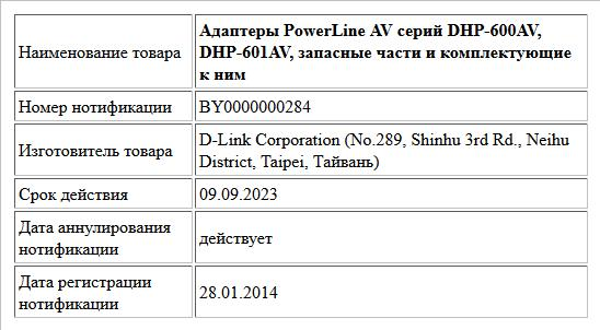 Адаптеры PowerLine AV серий DHP-600AV, DHP-601AV, запасные части и комплектующие к ним