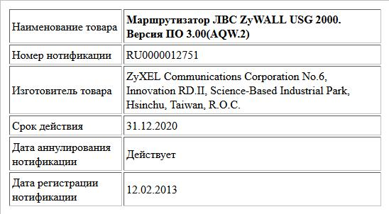 Маршрутизатор ЛВС ZyWALL USG 2000. Версия ПО 3.00(AQW.2)