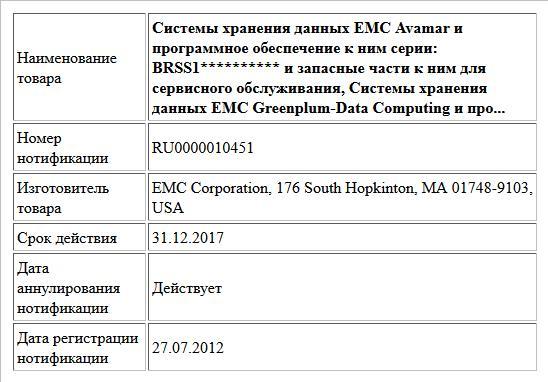 Системы хранения данных EMC Avamar и программное обеспечение к ним серии: BRSS1********** и запасные части к ним для сервисного обслуживания, Системы хранения данных EMC Greenplum-Data Computing и про...